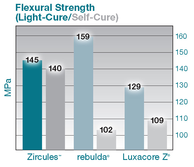 flexural-strength.jpg