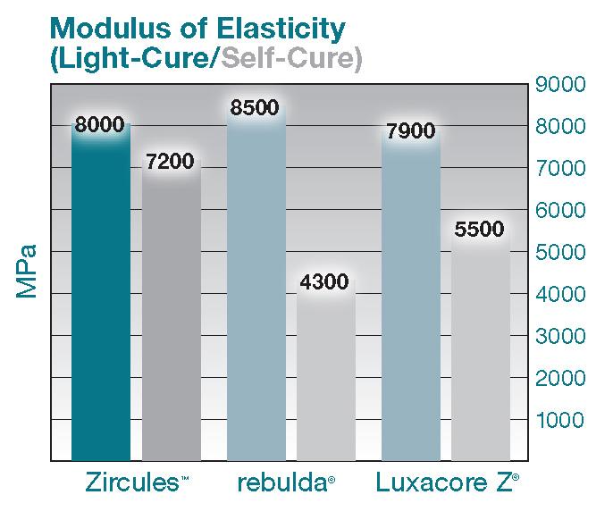 modulus-of-elasticity.jpg